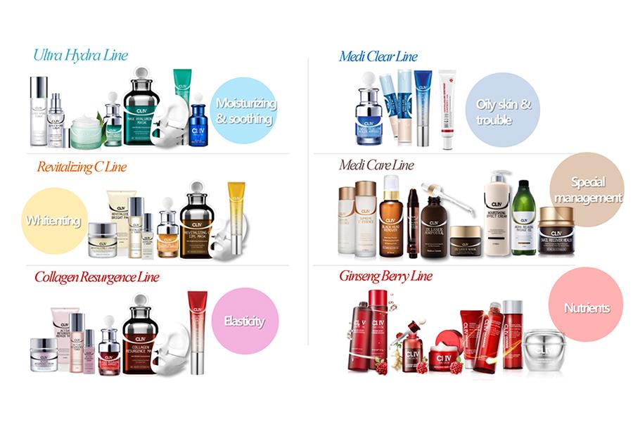 Tuyển nhà phân phối mỹ phẩm Cliv